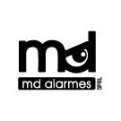 Clients_md alarmes_Plan de travail 1